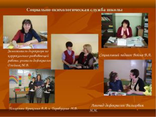 Социально-психологическая служба школы Заместитель директора по коррекционно-