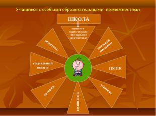 Учащиеся с особыми образовательными возможностями ШКОЛА психолого-педагогичес
