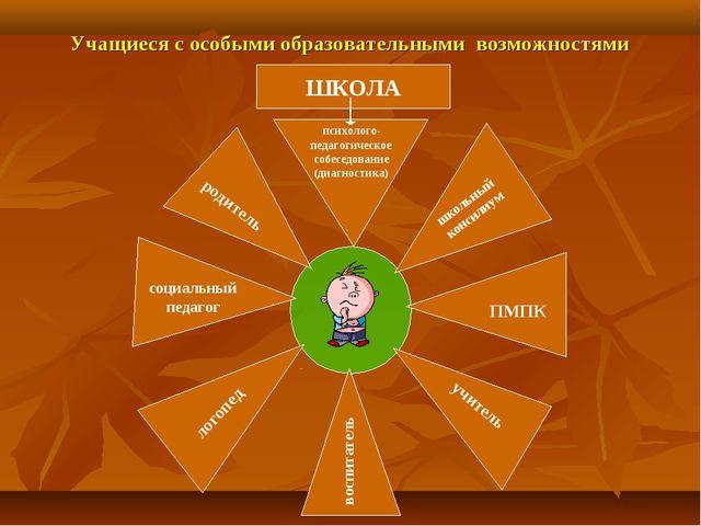 Учащиеся с особыми образовательными возможностями ШКОЛА психолого-педагогичес...