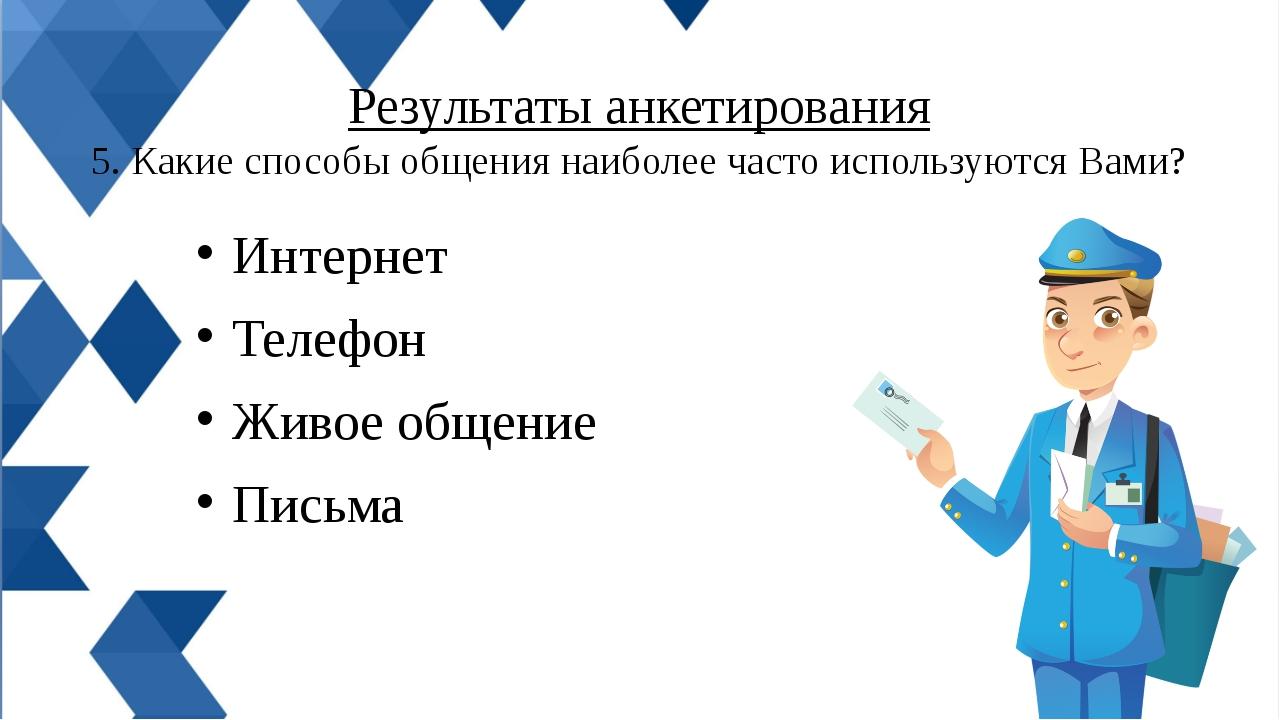 Результаты анкетирования 5. Какие способы общения наиболее часто используются...