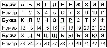 http://kriptografea.narod.ru/ver5.jpg