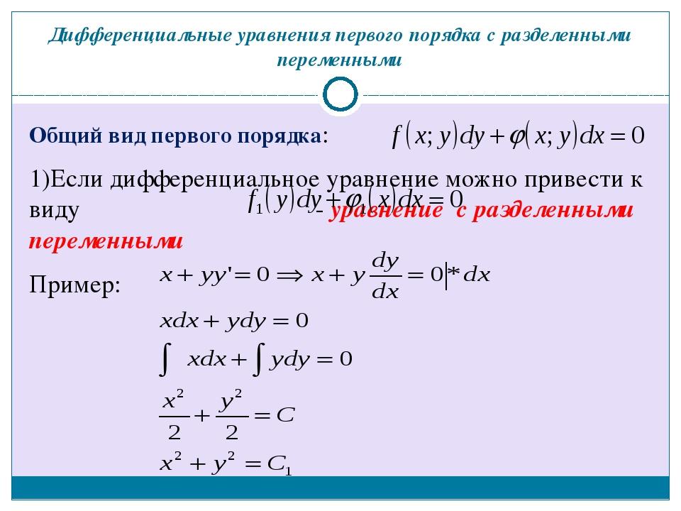 Дифференциальные уравнения первого порядка с разделенными переменными Общий в...