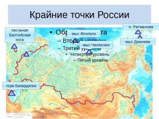 Крайние точки России мыс Флигели мыс Челюскин песчаная Балтийская коса гора Б