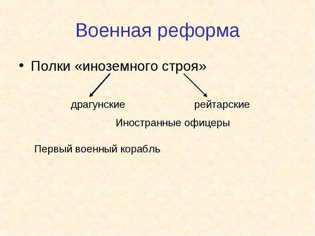 Военная реформа Полки «иноземного строя» драгунские рейтарские Иностранные оф...