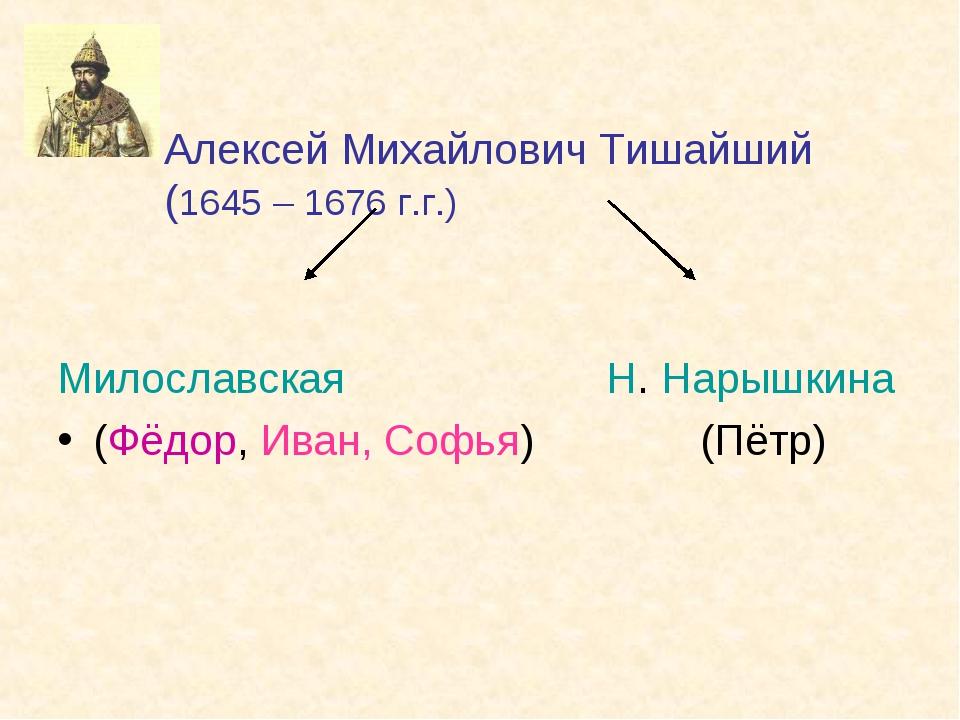 Алексей Михайлович Тишайший (1645 – 1676 г.г.) Милославская Н. Нарышкина (Фё...