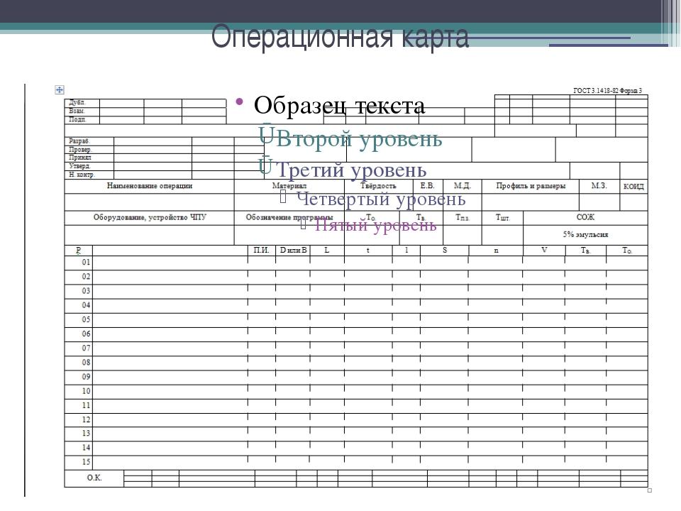 Операционная карта