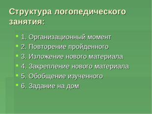 Структура логопедического занятия: 1. Организационный момент 2. Повторение пр