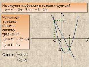 у х 0 1 1 На рисунке изображены графики функций Используя графики, Решите сис