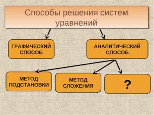 Способы решения систем уравнений ГРАФИЧЕСКИЙ СПОСОБ АНАЛИТИЧЕСКИЙ СПОСОБ МЕТО