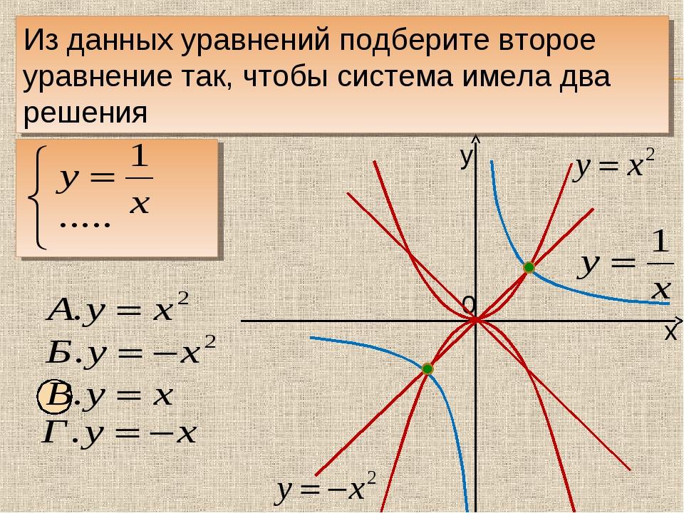 у х 0 Из данных уравнений подберите второе уравнение так, чтобы система имела...
