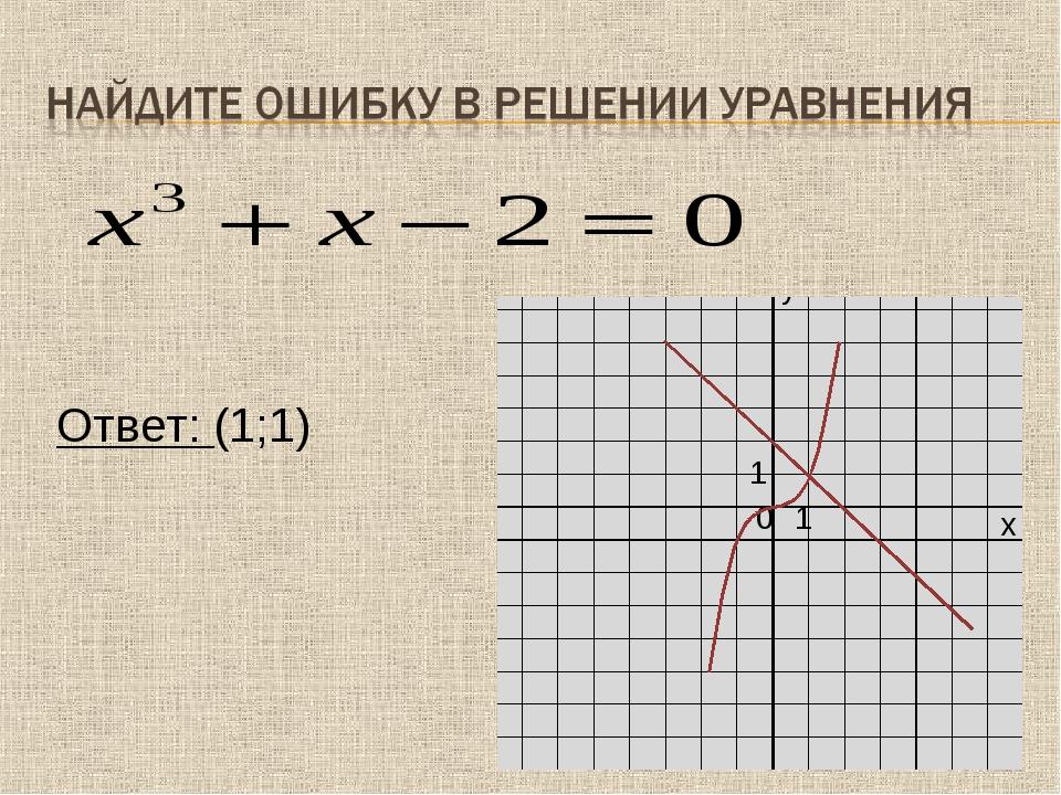 Ответ: (1;1)