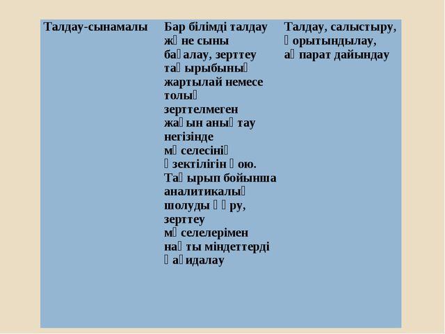 Талдау-сынамалыБар білімді талдау және сыны бағалау, зерттеу тақырыбының жар...