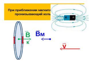 При приближении магнита магнитный поток, пронизывающий кольцо возрастает Вм v