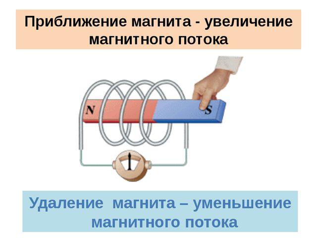 Приближение магнита - увеличение магнитного потока Удаление магнита – уменьше...