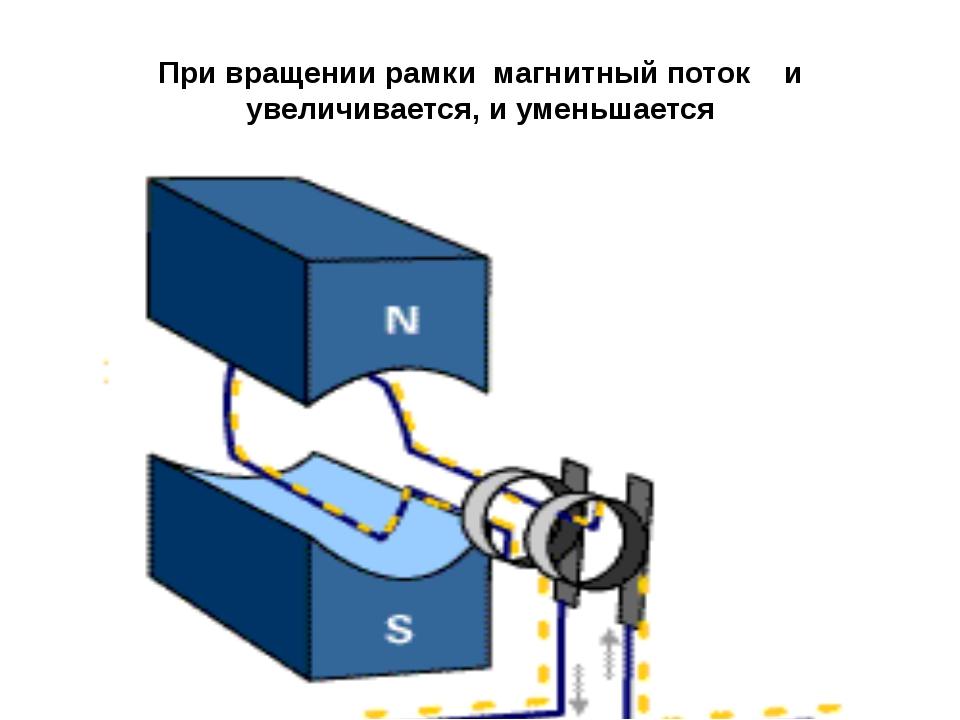 При вращении рамки магнитный поток и увеличивается, и уменьшается