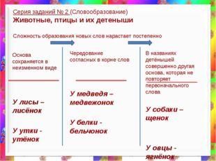 Серия заданий № 2 (Словообразование) Животные, птицы и их детеныши Сложность