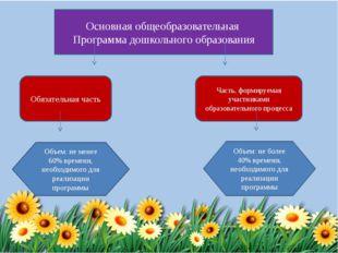 Основная общеобразовательная Программа дошкольного образования Обязательная ч
