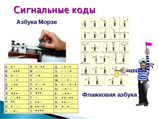 Азбука Морзе Флажковая азбука