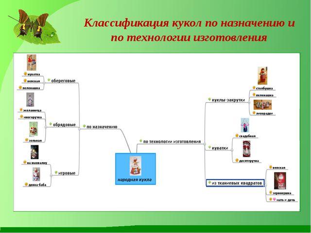 Классификация кукол по назначению и по технологии изготовления