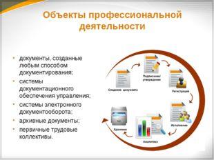 Объекты профессиональной деятельности документы, созданные любым способом док