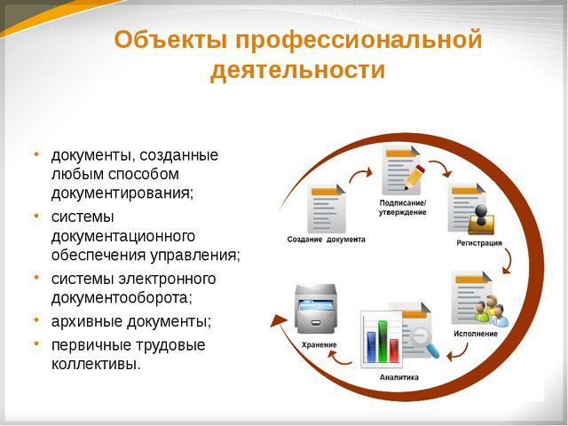Объекты профессиональной деятельности документы, созданные любым способом док...