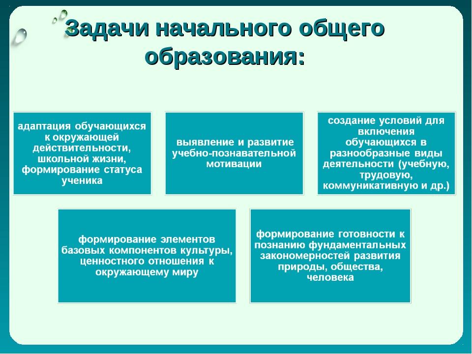 Задачи начального общего образования: