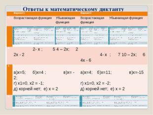 Ответы к математическому диктанту  Вариант1 Вариант2 1. Возрастающая функция