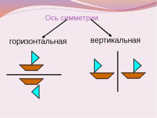 Ось симметрии горизонтальная вертикальная