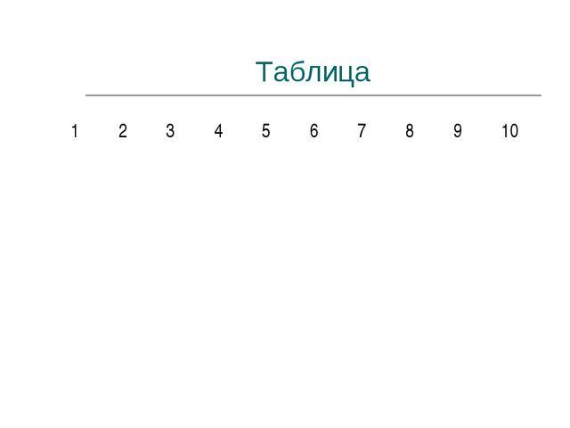 Таблица 12345678910