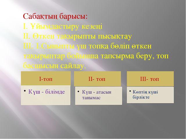 Сабақтың барысы: I. Ұйымдастыру кезеңі II. Өткен тақырыпты пысықтау III. 1.Сы...