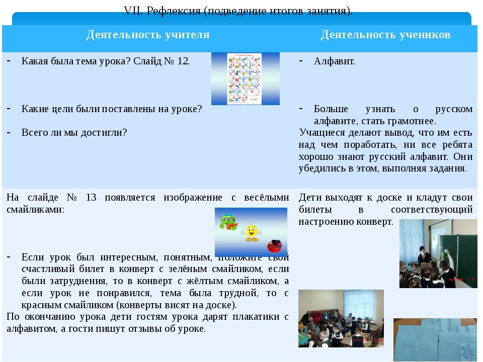 VII. Рефлексия (подведение итогов занятия). Деятельность учителя Деятельност...