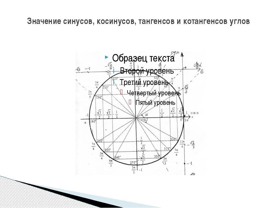 Значение синусов, косинусов, тангенсов и котангенсов углов