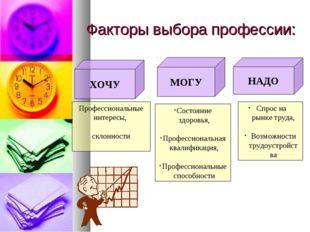 Факторы выбора профессии: НАДО МОГУ ХОЧУ Профессиональные интересы, склонност