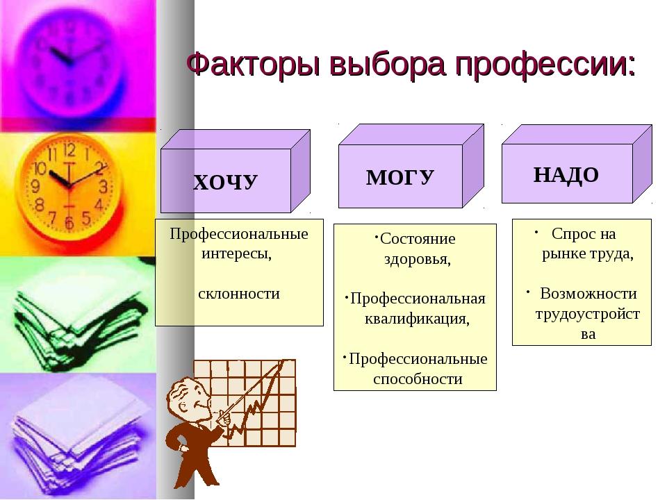 Факторы выбора профессии: НАДО МОГУ ХОЧУ Профессиональные интересы, склонност...
