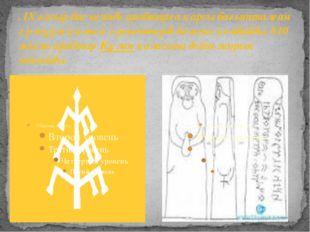 . IX ғасыр бас кезінде арабтарға қарсы бағытталған әр түрлі қимыл- әрекеттер