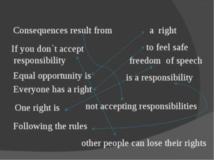 Consequences result from If you don`t accept responsibility Equal opportunity