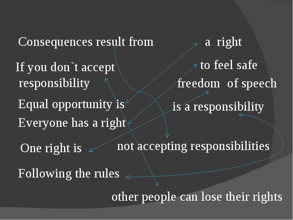 Consequences result from If you don`t accept responsibility Equal opportunity...