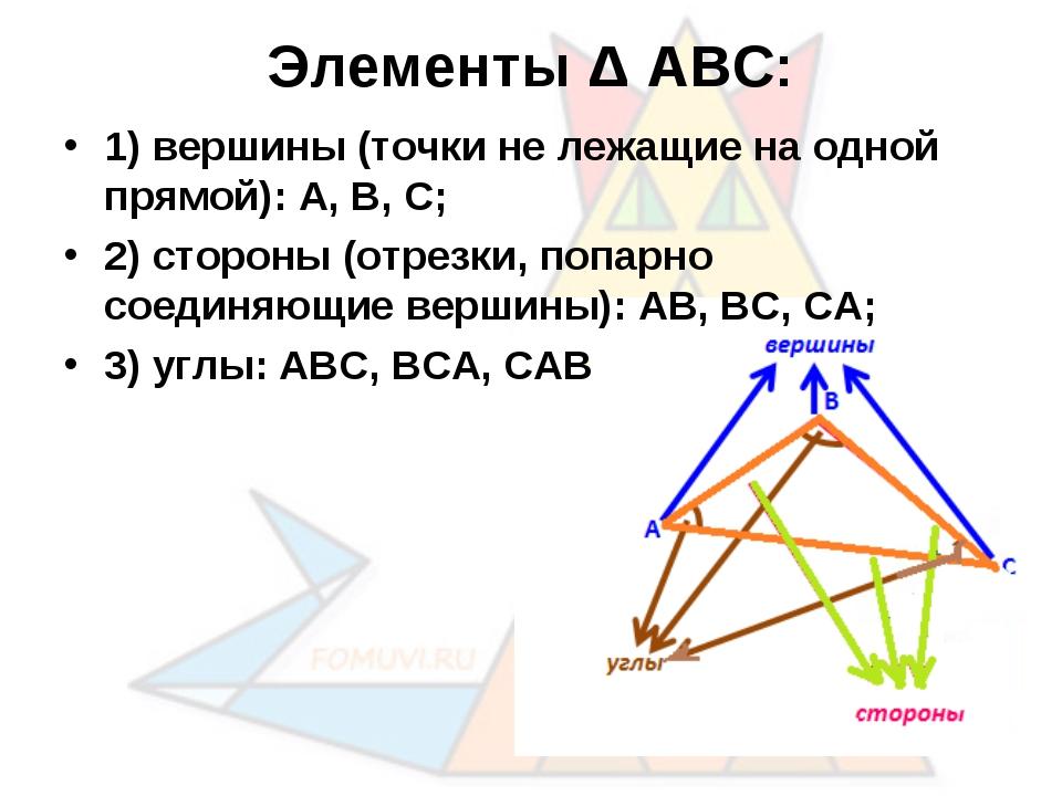 Элементы Δ АВС: 1) вершины (точки не лежащие на одной прямой): А, В, С; 2) ст...