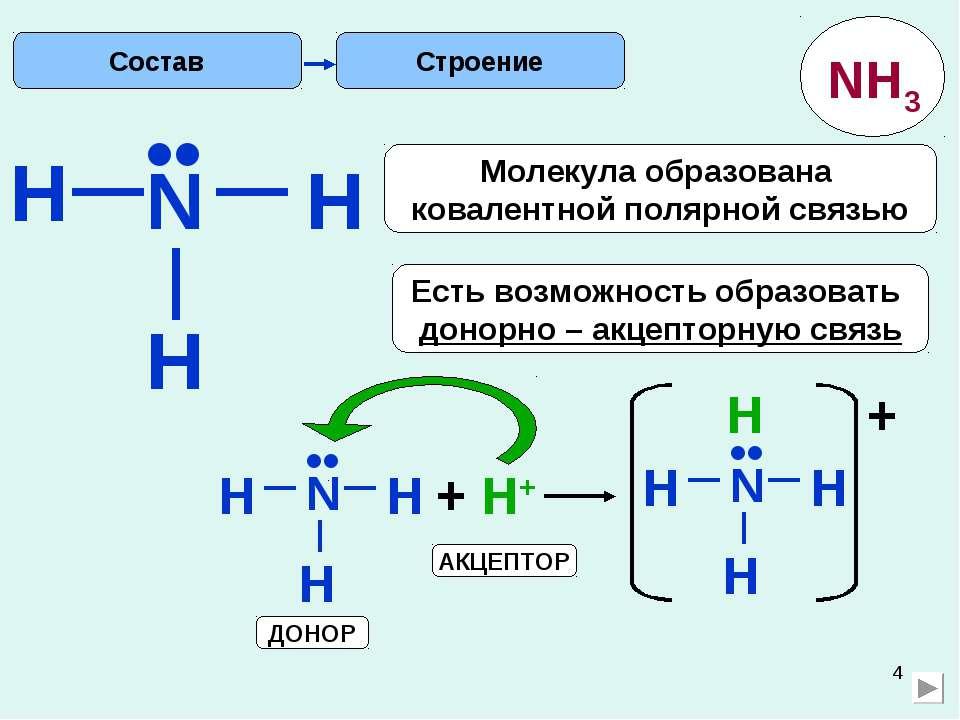 http://bigslide.ru/images/8/7794/960/img3.jpg