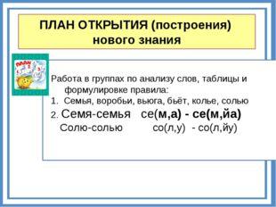 ПЛАН ОТКРЫТИЯ (построения) нового знания Работа в группах по анализу слов, та