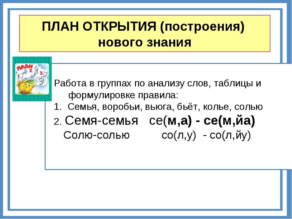 ПЛАН ОТКРЫТИЯ (построения) нового знания Работа в группах по анализу слов, та...