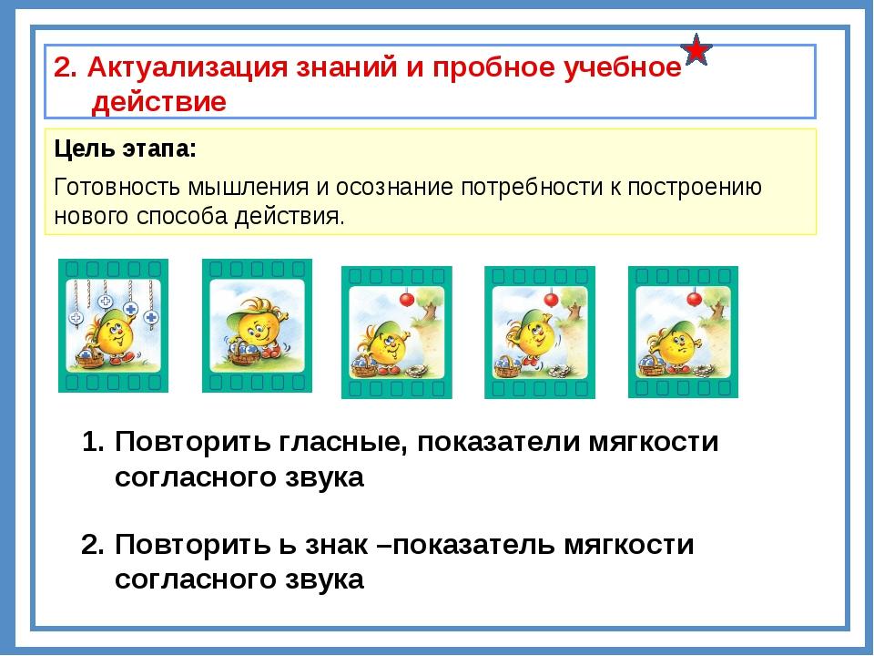 2. Актуализация знаний и пробное учебное действие Цель этапа: Готовность мышл...