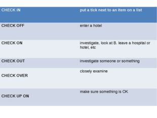 CHECK IN 	put a tick next to an item on a list CHECK OFF 	enter a hotel CH