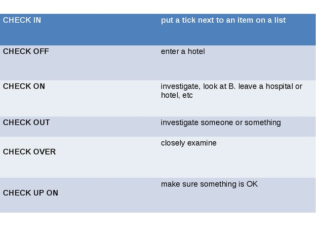 CHECK IN 	put a tick next to an item on a list CHECK OFF 	enter a hotel CH...