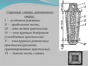 Строение слитка, заполненного сверху: I — усадочная раковина; II — прибыльная