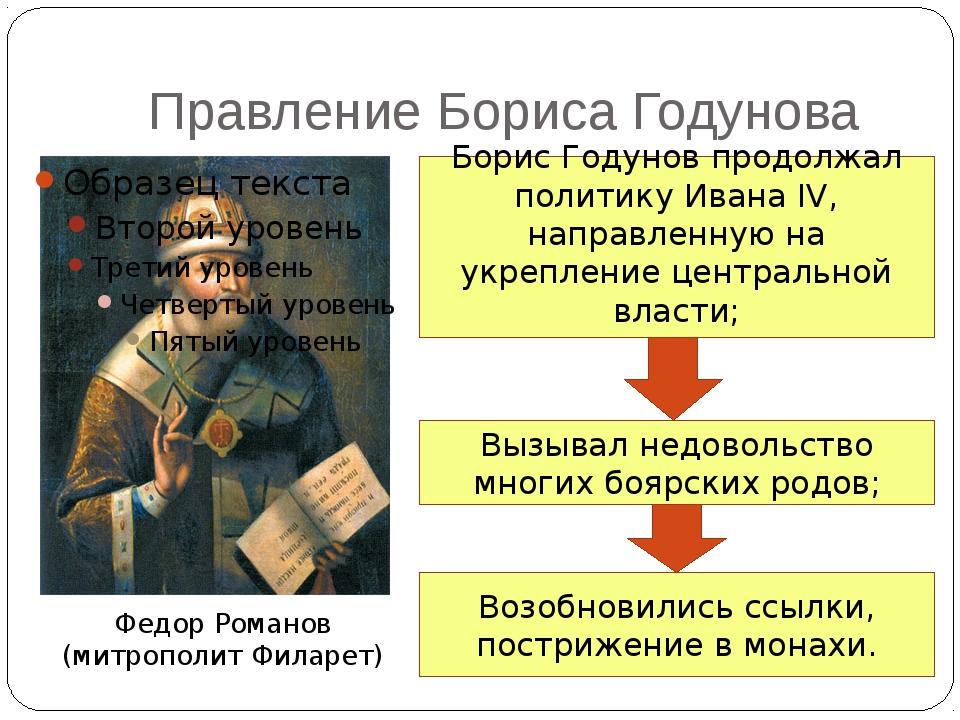 Правление Бориса Годунова Федор Романов (митрополит Филарет) Борис Годунов пр...