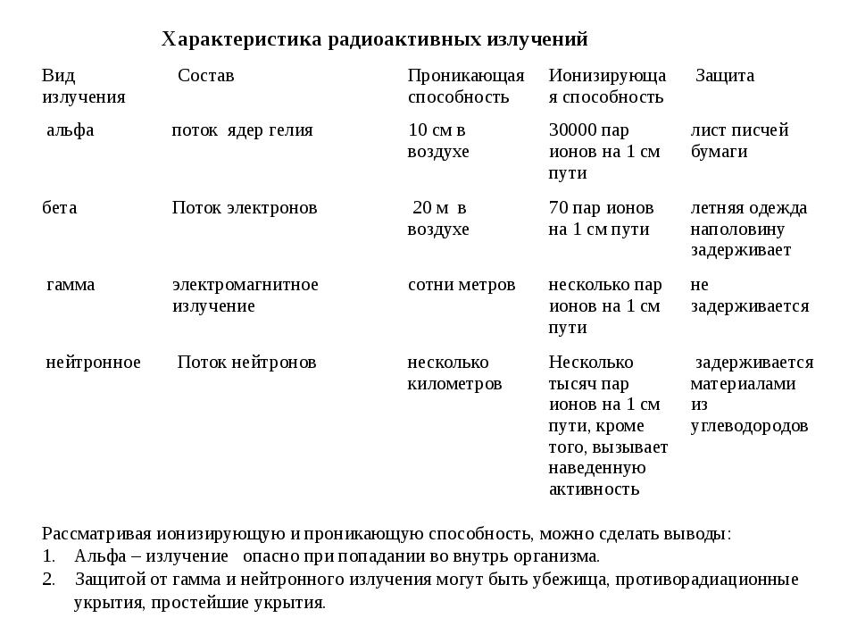 Химически опасный объект (ХОО) - предприятие народного хозяйства, при аварии...