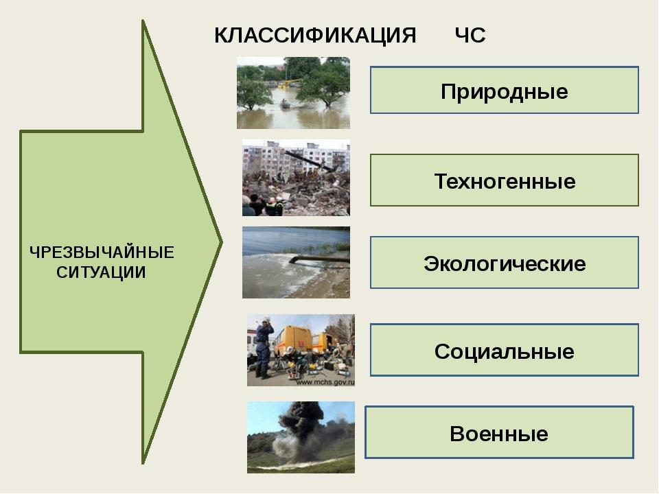 ЭКОЛОГИЧЕСКИЕ ЧС Изменение состояния суши интенсивная деградация почвы в резу...