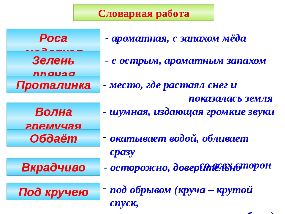 Словарная работа Роса медвяная - ароматная, с запахом мёда Зелень пряная Про...