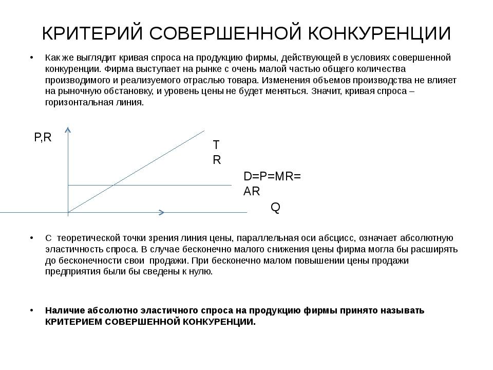 КРИТЕРИЙ СОВЕРШЕННОЙ КОНКУРЕНЦИИ Как же выглядит кривая спроса на продукцию ф...